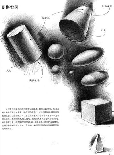 铅笔素描的艺术---西方经典美术技法译丛-w