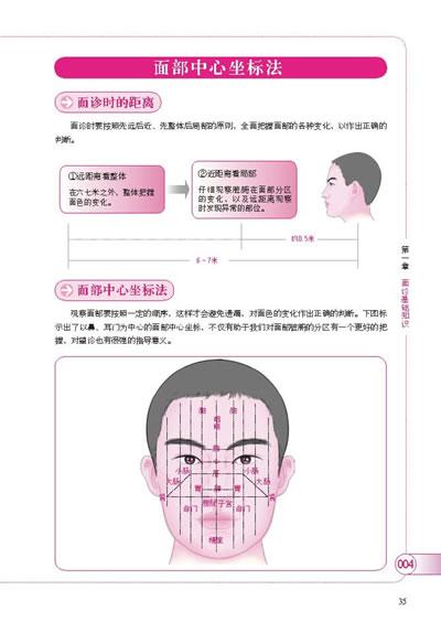 中医面诊图解胃